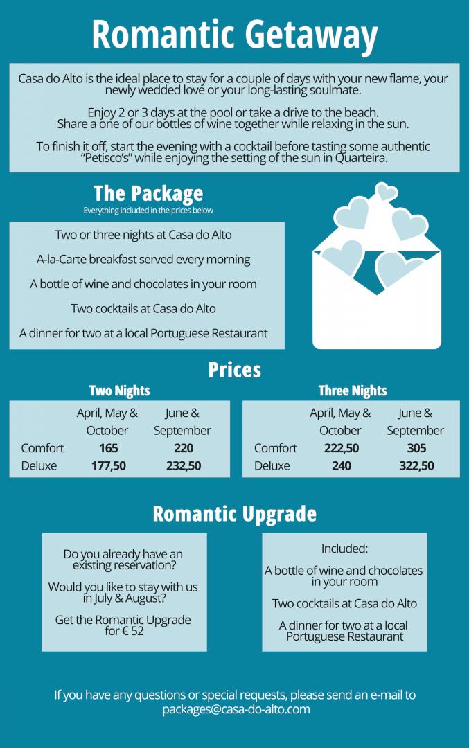 Romantic Getaway Info